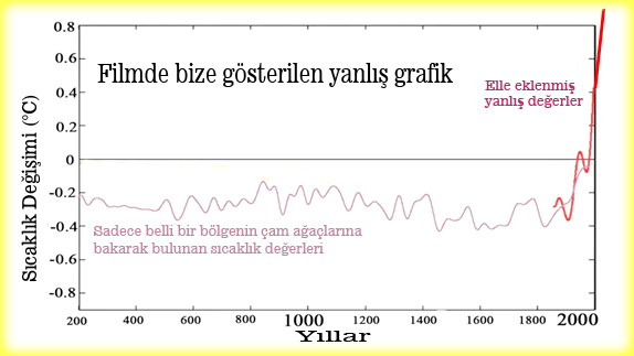 insanlari-ve-insanligi-sevmeyenler-grafik-1